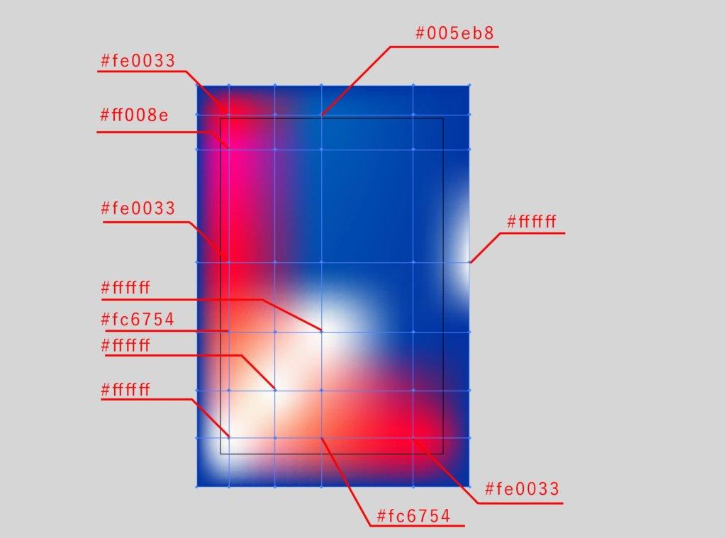 メッシュの起点と色の配置